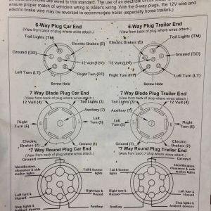 rv transfer switch wiring diagram images plug wiring diagram additionally big tex trailer wiring diagram